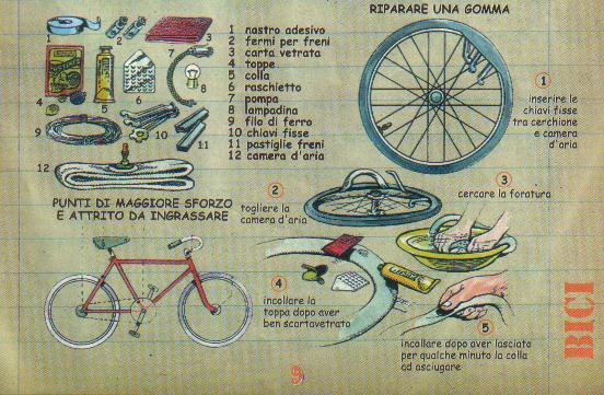 meccanica bici