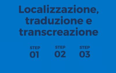 Traduzione, localizzazione e transcreazione – Infografica per capire le differenze