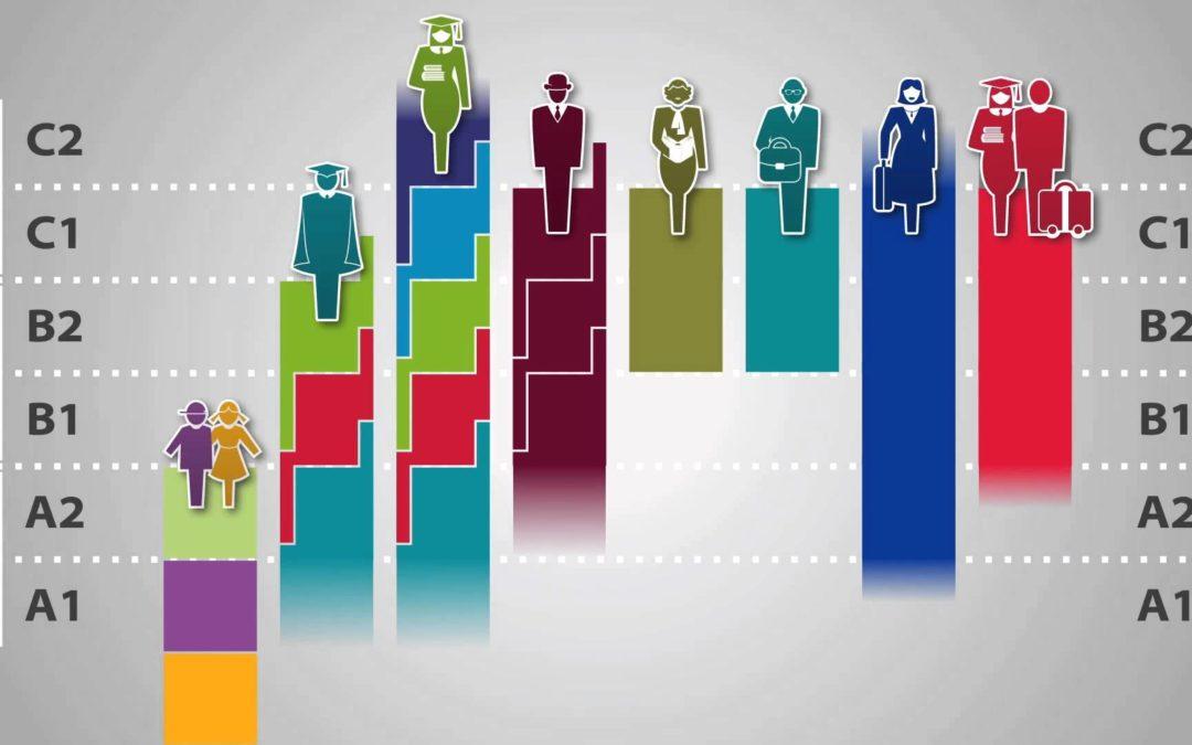 Il Quadro comune europeo di riferimento per le lingue (QCER)